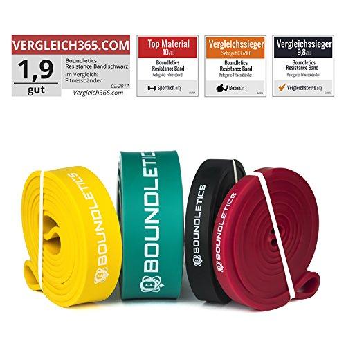Der mehrfache Testsieger: Resistance Band - Fitnessbänder für Crossfit und Calisthenics - Klimmzug-Band in verschiedenen Widerständen zum effektiven Muskelaufbau